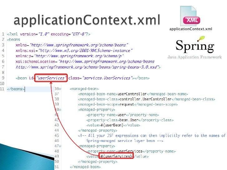spring 4 xml configuration example