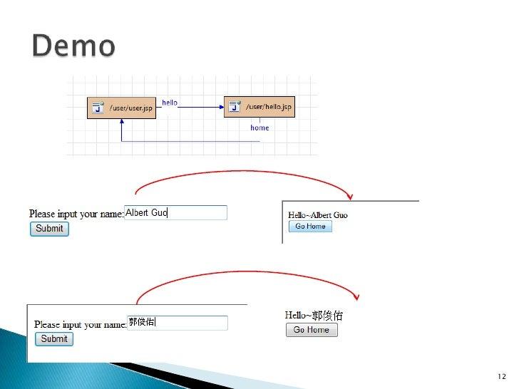 java server faces tutorial pdf