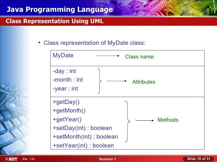 Java session01