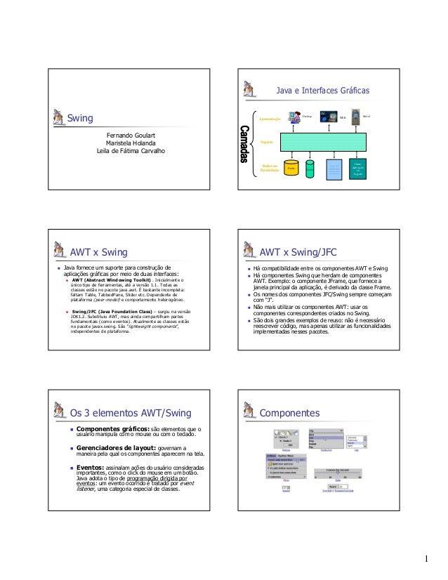 1SwingFernando GoulartMaristela HolandaLeila de Fátima CarvalhoJava e Interfaces GráficasDesktop WEB MóvelDadosDados______...