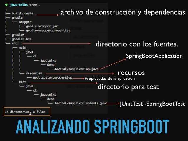 @SPRINGBOOTAPPLICATION La anotación @SpringBootApplication es equivalente a usar. @Configuration @EnableAutoConfiguration y ...
