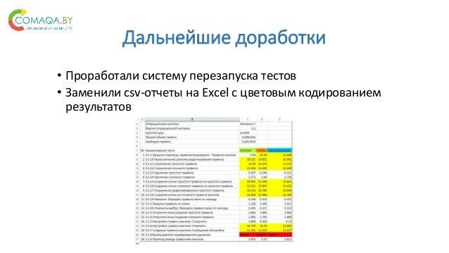 Дальнейшие доработки • Проработали систему перезапуска тестов • Заменили csv-отчеты на Excel с цветовым кодированием резул...