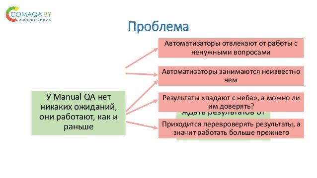 Проблема У Manual QA нет никаких ожиданий, они работают, как и раньше Manual QA начинают ждать результатов от автоматизаци...