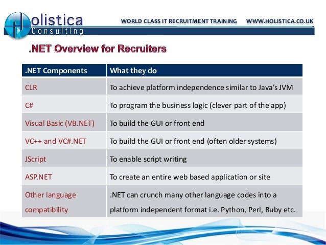 PDF version: Set of Cheat sheets for IT recruiters in the  NET and Ja…