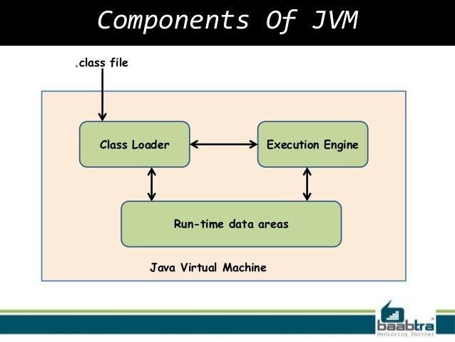 Java Virtual Machine 1 4 2 08