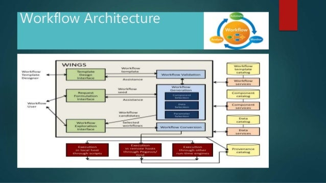 Java workflow engines workflow architecture 7 ccuart