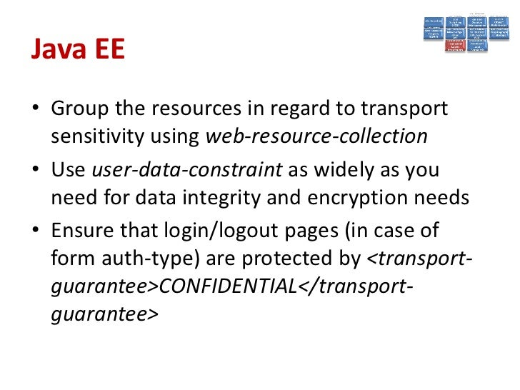 Best Practice•   Use TLS on all connections with sensitive data•   Individually encrypt messages•   Sign messages before t...
