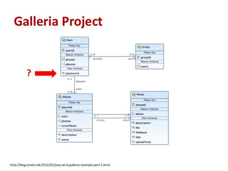 Galleria Project           ?http://blog.eisele.net/2012/03/java-ee-6-galleria-example-part-1.html