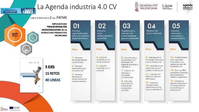 Acciones iniciadas y previstas 5 EJES 15 RETOS 40 LINEAS La Agenda industria 4.0 CV LINEA ESTRATEGICA 2 DEL PATME IMPULSAR...