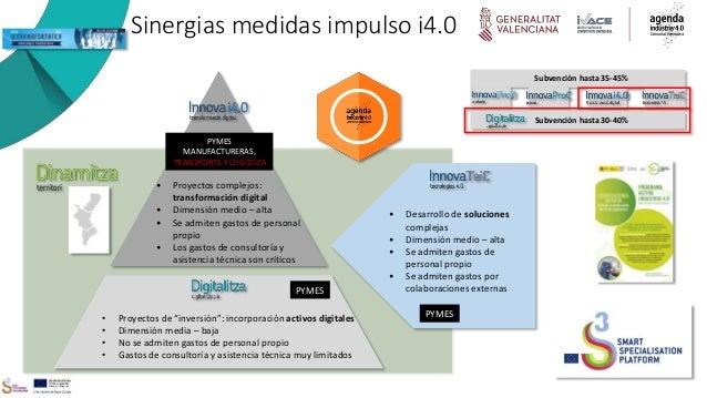 Sinergias medidas impulso i4.0 • Proyectos complejos: transformación digital • Dimensión medio – alta • Se admiten gastos ...