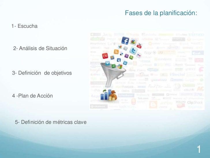 Fases de la planificación:1- Escucha2- Análisis de Situación3- Definición de objetivos4 -Plan de Acción 5- Definición de m...
