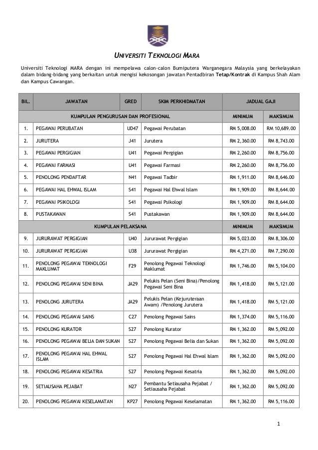 Jawatan Kosong Uitm Shah Alam Dan Cawangan 2016