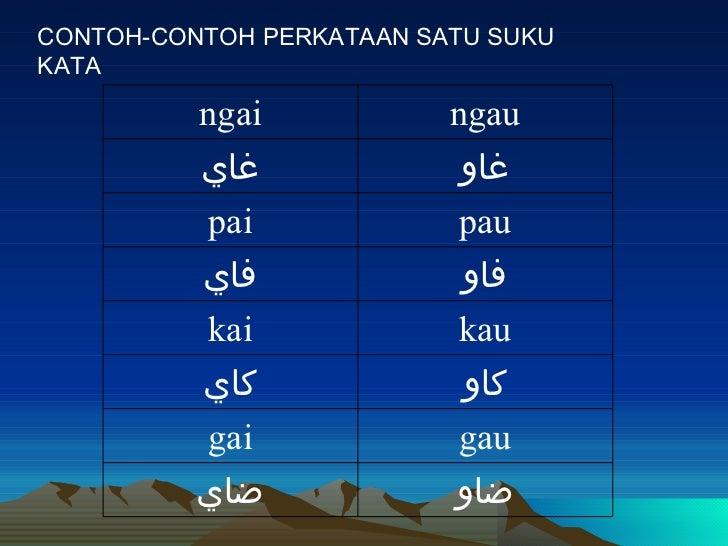 Kata  Kata  Adjectivea