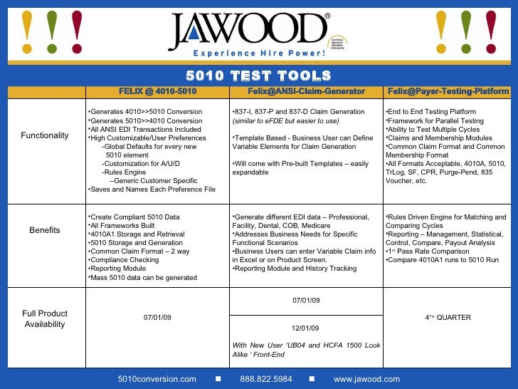 Jawood Edi 4010 To 5010 Conversion Solution