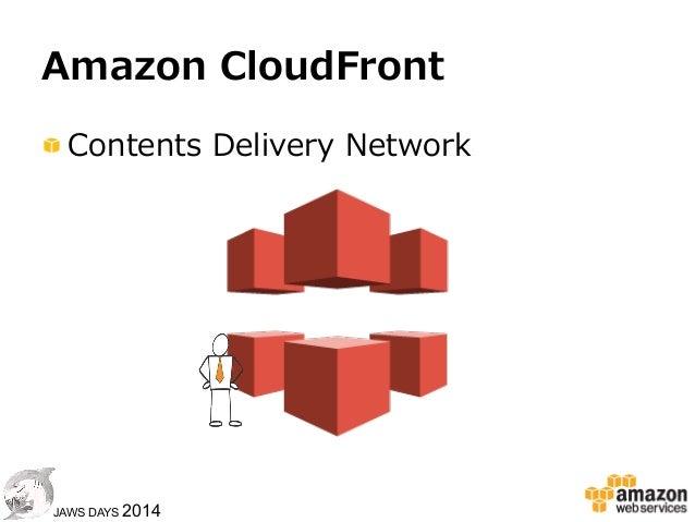CloudFrontで実現するセキュアコンテンツ配信と効果のトラッキング Slide 3