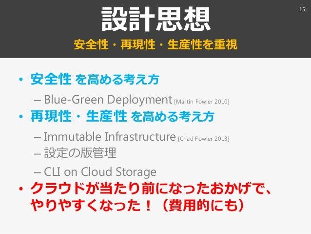 設計思想 安全性・再現性・生産性を重視 • 安全性 を高める考え方 – Blue-Green Deployment[Martin Fowler 2010] • 再現性・生産性 を高める考え方 – Immutable Infrastructure...