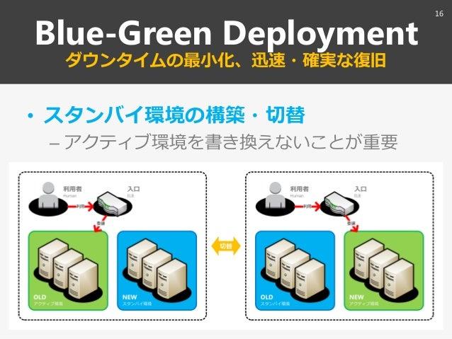 Blue-Green Deployment ダウンタムの最小化、迅速・確実な復旧 • スタンバ環境の構築・切替 – ゕクテゖブ環境を書き換えないことが重要 16
