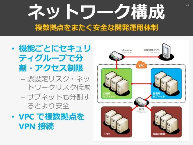 ネットワーク構成 複数拠点をまたぐ安全な開発運用体制 • 機能ごとにセキュリ テゖグループで分 割・ゕクセス制限 – 誤設定リスク・ネッ トワークリスク低減 – サブネットも分割す るとより安全 • VPC で複数拠点を VPN 接続 43