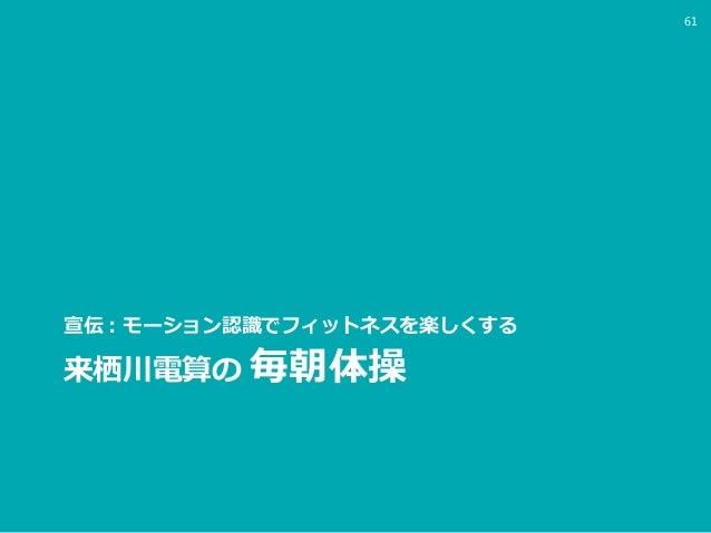 来栖川電算の 毎朝体操 宣伝:モーション認識でフゖットネスを楽しくする 61