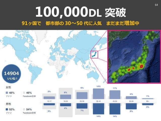 100,000DL 突破 91ヶ国で 都市部の 30~50 代に人気 まだまだ増加中 14904 いいね! 64
