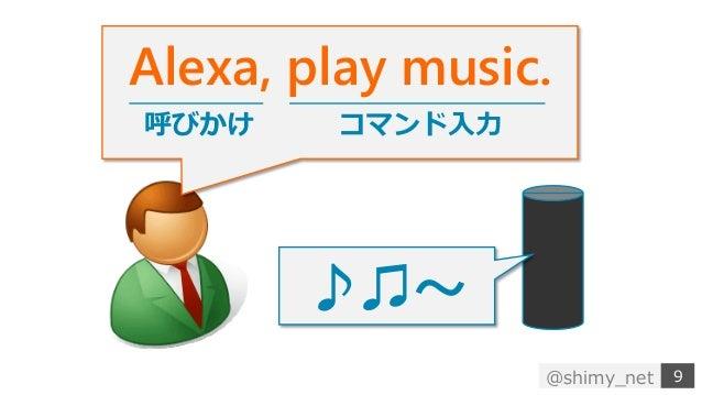 9 @6 8 Alexa, play music.    rW  G