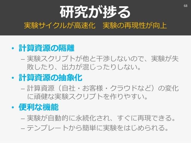 JAWSUG名古屋 AWS勉強会 2018030...
