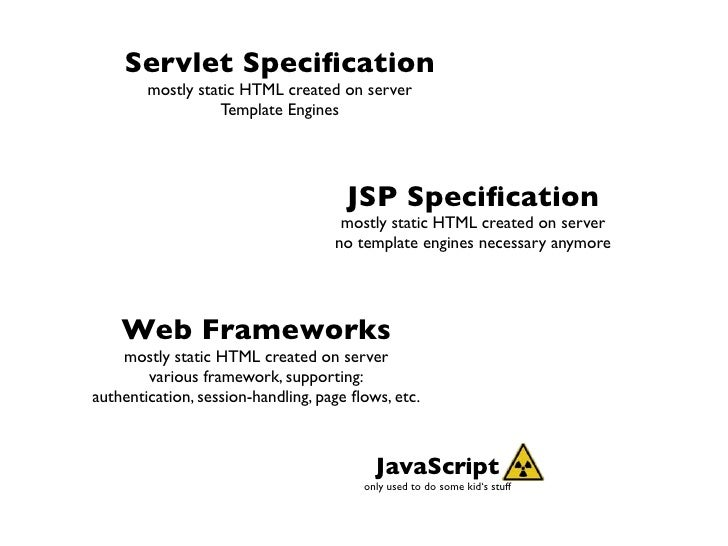 Servlet Specification        mostly static HTML created on server                  Template Engines                        ...