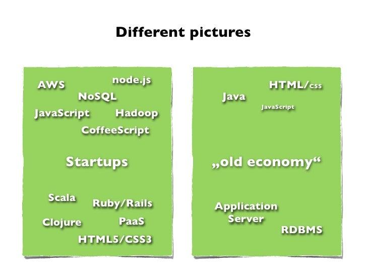Different picturesAWS             node.js                HTML/CSS          NoSQL               Java                       ...