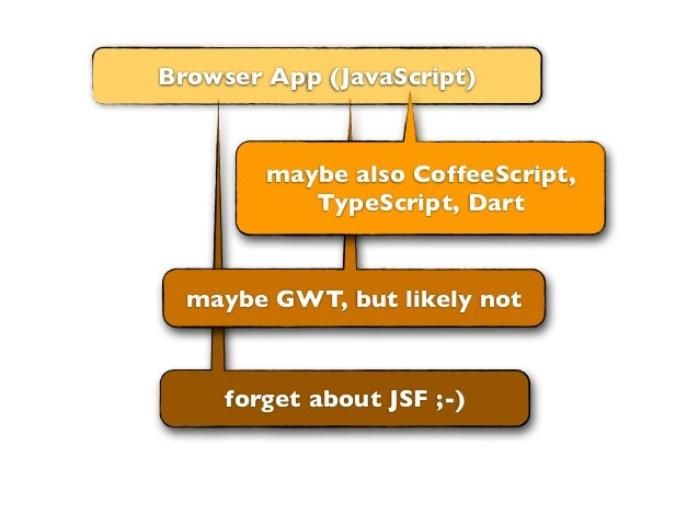Browser App (JavaScript)forget about JSF ;-)maybe GWT, but likely notmaybe also CoffeeScript,TypeScript, Dart