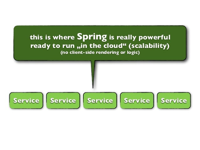 """Service Service Service Service Servicethis is where Spring is really powerfulready to run """"in the cloud"""" (scalability)(no..."""