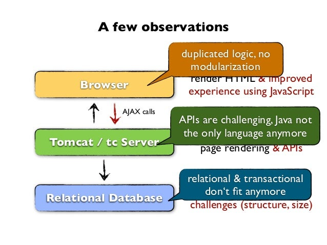 A few observationsTomcat / tc ServerRelational DatabaseBrowsercontains data & newchallenges (structure, size)business logi...
