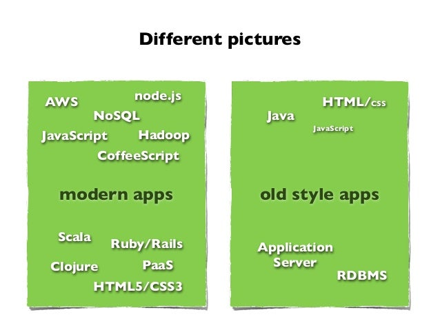 Different picturesmodern apps old style appsNoSQLJavaScriptScalaClojureCoffeeScriptnode.jsHadoopRuby/RailsPaaSAWSJavaRDBMS...