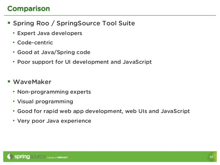 Comparison§ Spring Roo / SpringSource Tool Suite • Expert Java developers • Code-centric • Good at Java/Spring code •...