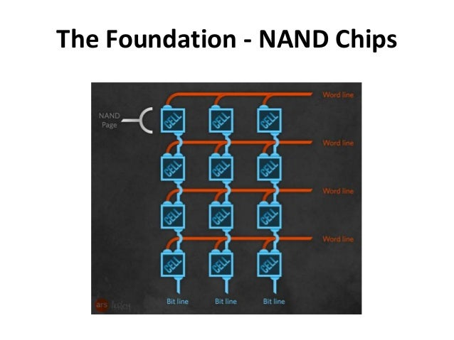 The Foundation - NAND Chips