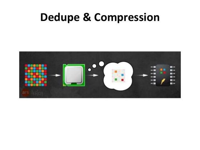 Dedupe & Compression