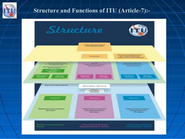 Structure and Functions of ITU (Article-7):-Structure and Functions of ITU (Article-7):-