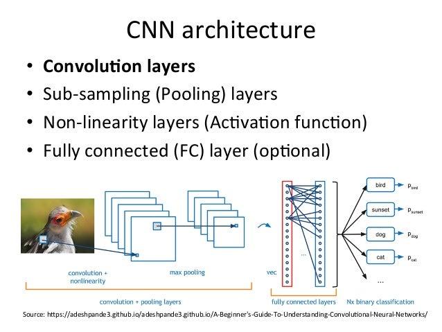 Scene classification using Convolutional Neural Networks