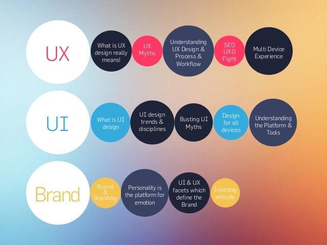 UX Design + UI Design: Injecting a brand persona! Slide 2