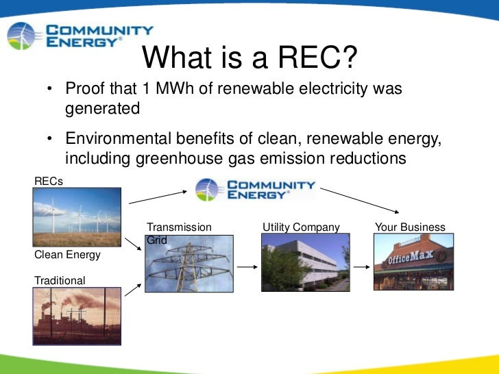 the importance of renewable energy When you hear people talking about renewable energy, they are referring to a source of energy that can be replenished or replaced within a human's lifetime the important of renewable energy.