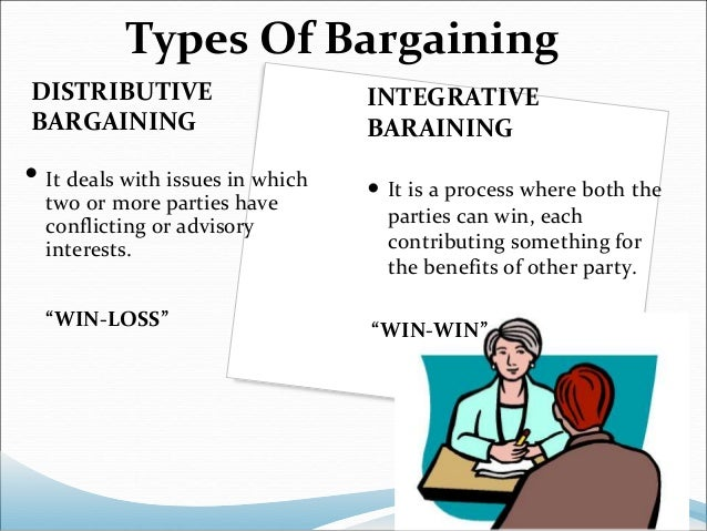 types of collective bargaining