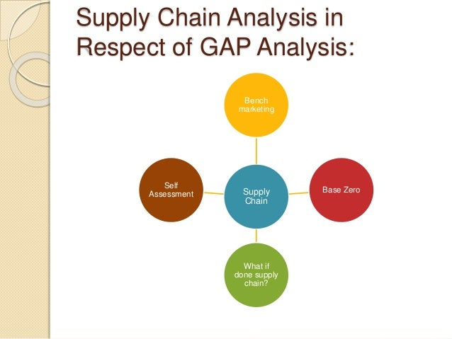internship report on supply chain Learn more about applying for supply chain management intern at cox enterprises.