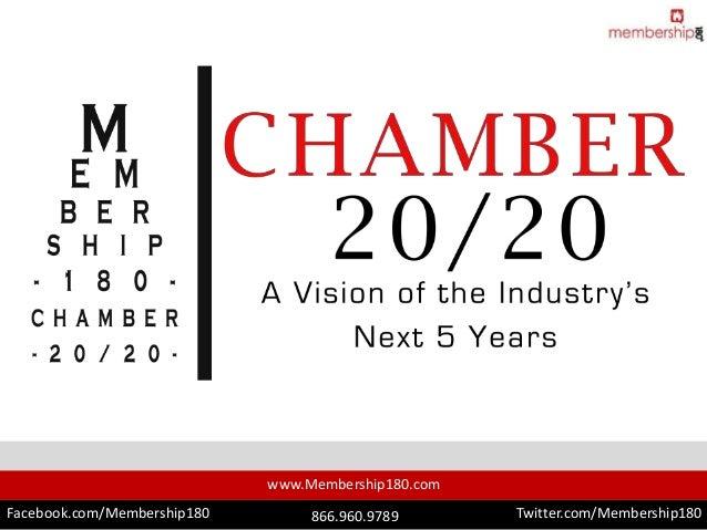 www.Membership180.com Facebook.com/Membership180 Twitter.com/Membership180866.960.9789