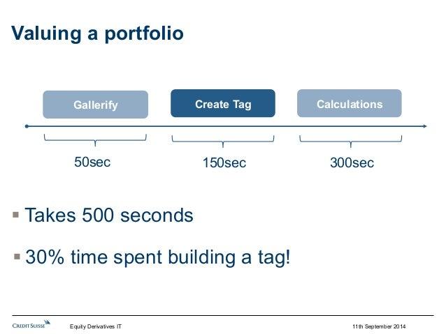 Gallerify Create Tag Calculations  50sec 150sec 300sec  11th September 2014  Valuing a portfolio  § Takes 500 seconds  §...