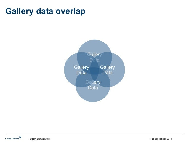 11th September 2014  Gallery data overlap  Gallery  Data  Gallery  Data  Gallery  Data  Gallery  Data  Equity Derivatives ...