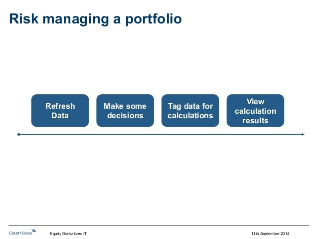 Risk managing a portfolio  Refresh  Data  Make some  decisions  Tag data for  calculations  View  calculation  results  Eq...