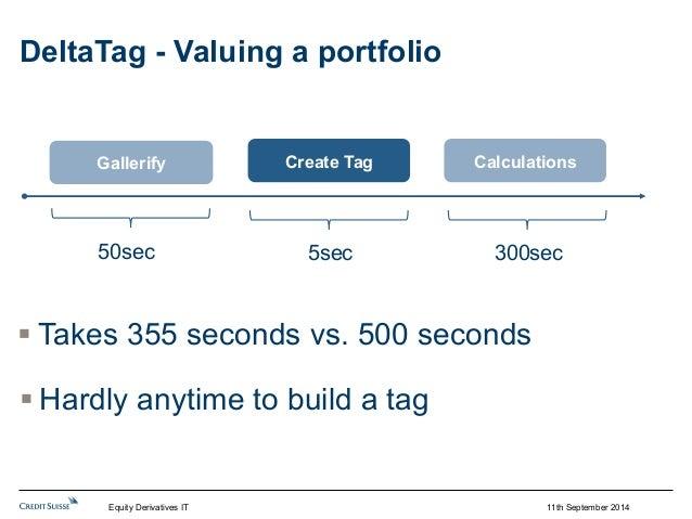 11th September 2014  DeltaTag - Valuing a portfolio  Gallerify Create Tag Calculations  50sec 5sec 300sec  § Takes 355 se...