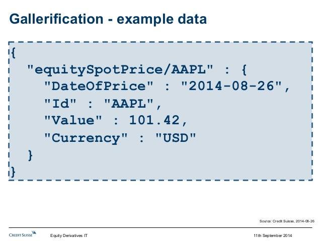 "Gallerification - example data  11th September 2014  {  ""equitySpotPrice/AAPL"" : {  ""DateOfPrice"" : ""2014-08-26"",  ""Id"" : ..."