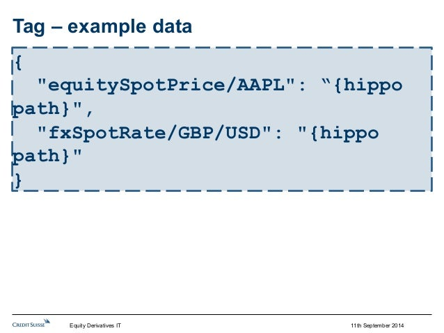 """Tag – example data  11th September 2014  {  """"equitySpotPrice/AAPL"""": """"{hippo  path}"""",  """"fxSpotRate/GBP/USD"""": """"{hippo  path}..."""