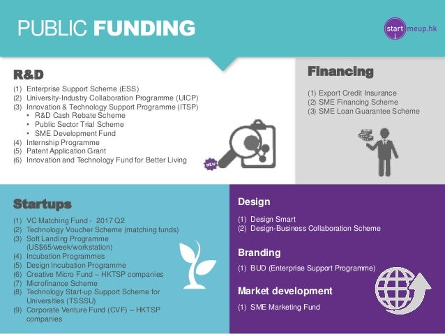 PUBLIC FUNDING Startups (1) VC Matching Fund - 2017 Q2 (2) Technology Voucher Scheme (matching funds) (3) Soft Landing Pro...