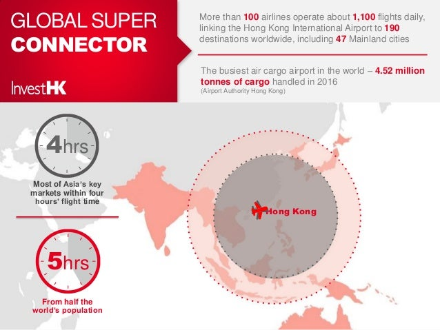 Most of Asia's key markets within four hours' flight time From half the world's population Hong Kong 4hrs 5hrs More than 1...